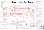 Glossary of Guitar Terms Wall Chart - Poster