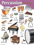 Percussion Instruments - Poster