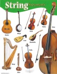 String Instruments - Poster